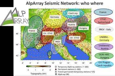 AlpArray Seismic Network: who where